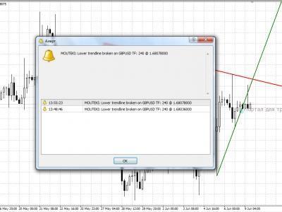 Линии демарка на форекс торги на московской валютно фондовой бирже сегодня