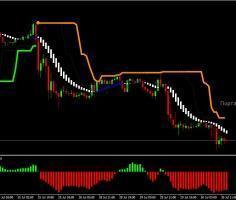 Долговременные стратегии форекс закономерности - форекс