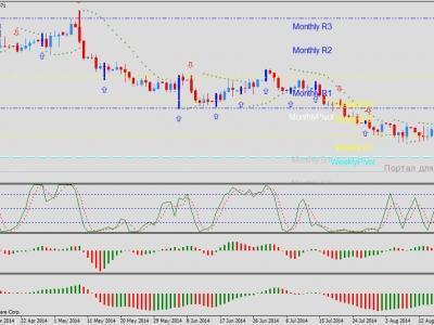 Скачать долгосрочная стратегии форекс альпари аналитика форекс на сегодня евро доллар