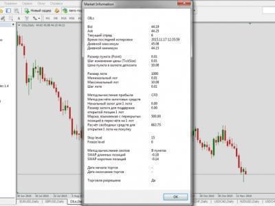 Установить форекс биржа прогноз евро на 29 апреля на forex