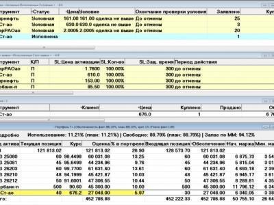 издержки при торговле акциями