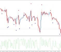 rsi индикатор