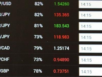 биржа валют форекс