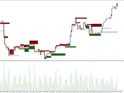 Дата основания форекса бизнес рынок forex торговые стратегии биржи финансы es/14075