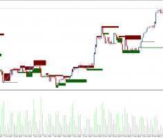 Индикатор объема торговли форекс в mt4 как купить криптовалюту и продать