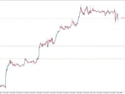Mengatur forex penasihat - cryptonews.id: portal web Forex bagi trader