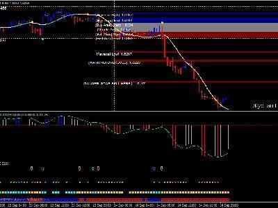 Forex 3.0 биржевая игра форекс валютная биржа denegka.ucoz