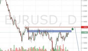 После коррекции доллара к евро последует новое снижение