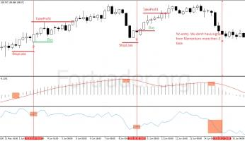 Trend Forex strategy for JPY pairs