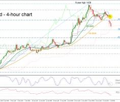 Gold tumbles inside Ichimoku cloud; bearish in short-term