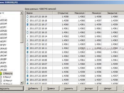 Скачать самый полный архив котировок forex данные о котировках форекс