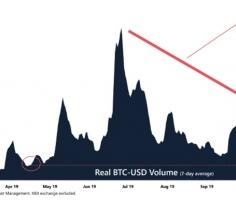Bitcoin bulls are ignoring one big problem