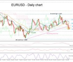 EURUSD reaches 8-week low; more losses are expected