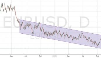 How long to the parity for EURUSD?