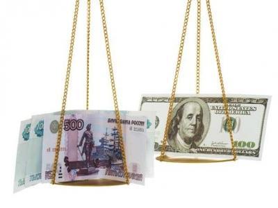 форум аналитика форекс покупка доллара и евро на сегодня