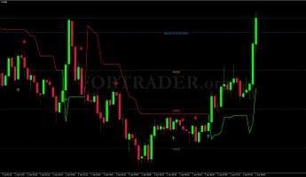 Strategia di trading Power Trading System per opzioni binarie e scalping