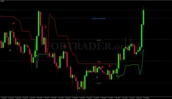 Trading Strategy Power Trading System for binary options and scalping