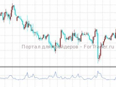 Свойства цены на рынке форекс скачать forex ea generator 3