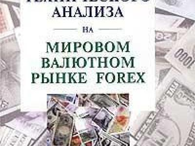К.лука применение технического анализа на рынке forex к.лука применение технического анализа на рынке forex