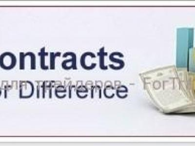 Contract for difference cfd cesky