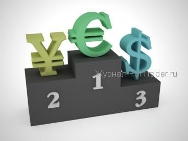 Форекс конкурс 2011 понятия о фондовом рынке на примере форекс