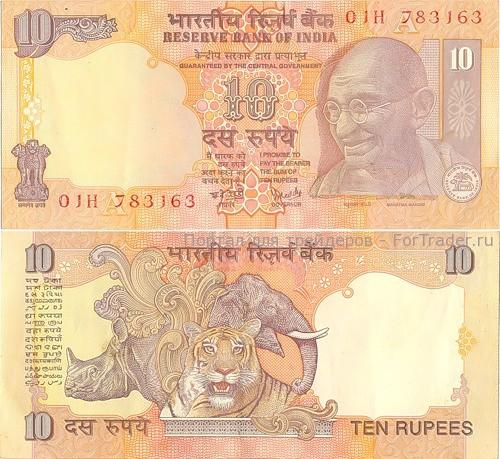 Индийская рупия (INR)