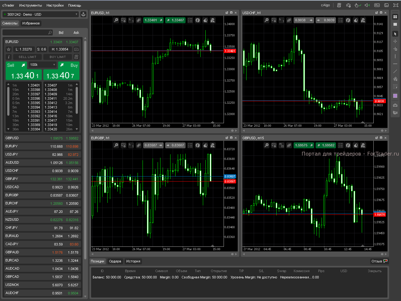 How To Keep Drawings On Ctrader Charts Stock Market Scalping Strategies Serralheria Dois Irmaos Piracicaba