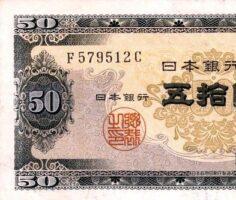 Мировые валюты на Форекс: Японская иена – JPY
