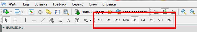 What is a timeframe