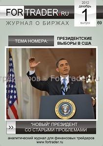 Журнал для трейдеров ForTrader.ru