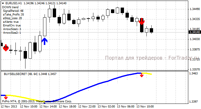 Ultimate buy sell secret forex arrow indicator