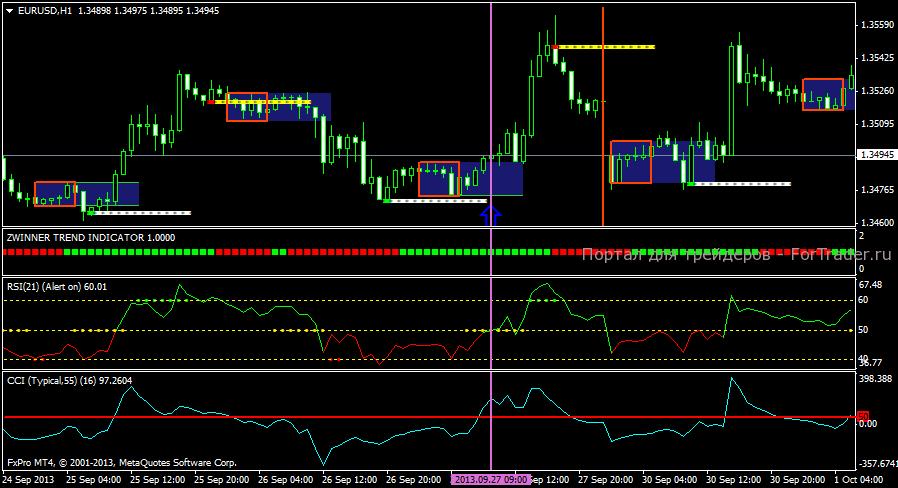 Торговая форекс стратегия z-20 advanced форекс стратегии для м1