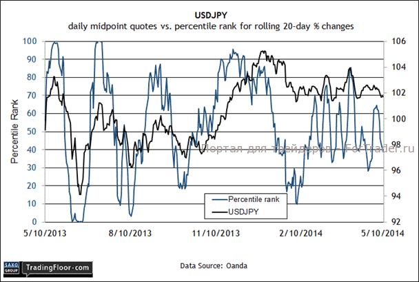 курс иены на сахалине на сегодня года