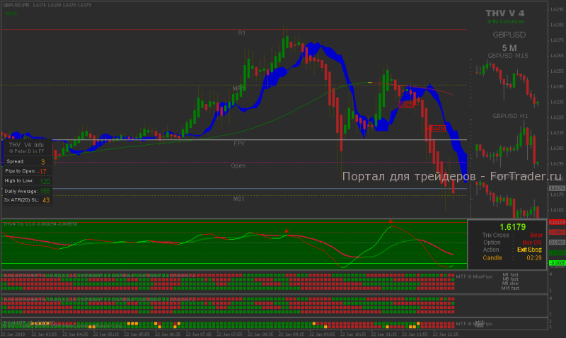 Thv v4 forex trading system