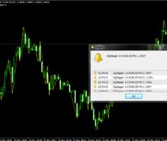 Индикатор для торговли бинарными опционами ZigZagger 2.0