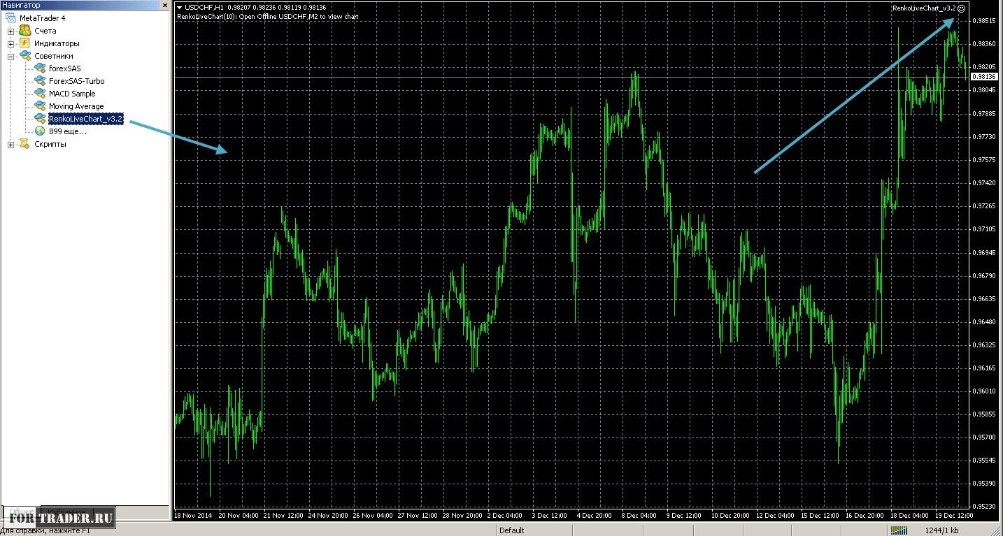 Форум торговая тактика на форекс euro dollar forex chart