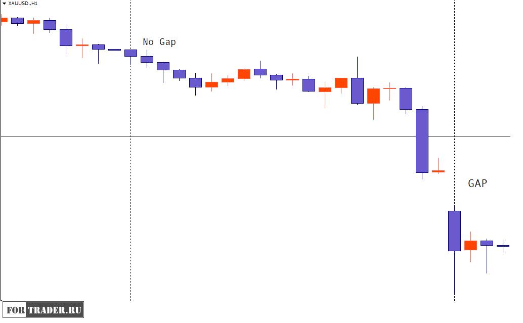 Стратегии хеджирования на форексе курс рф доллар