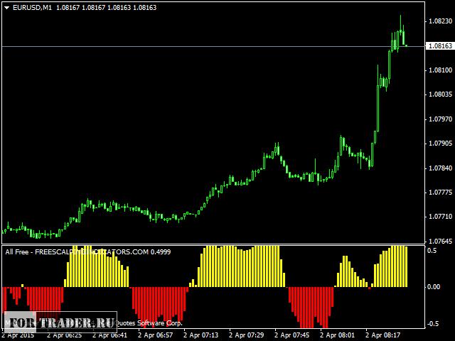 Программа для скальпинга форекс trader forex terbaik indonesia