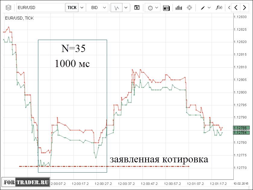 Уставной капитал для брокера форекс торговый робот форекс 2012