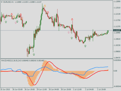 Индикатор forex millionaire how to calculate trade margin