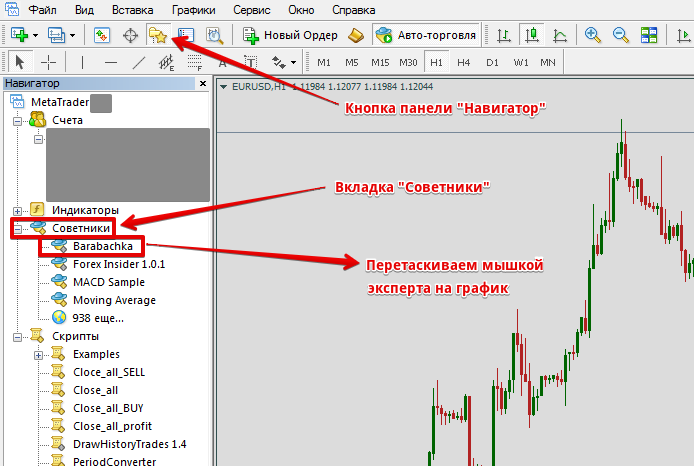 Forex навигатор показатели объема на рынке форекс