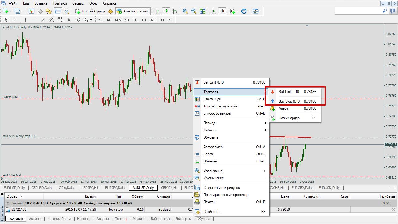 Форекс отложенный ордер мышкой uk stock analysis