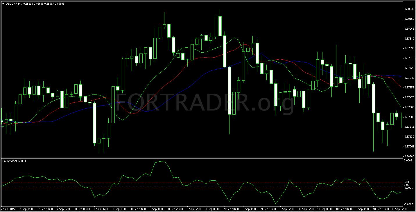 Aligator forex информачыя курс злотые к евро