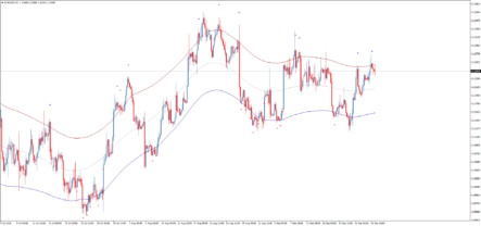Connors rsi forex