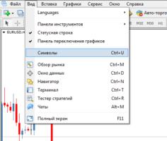 Как найти фьючерсы в терминале MetaTrader 4?