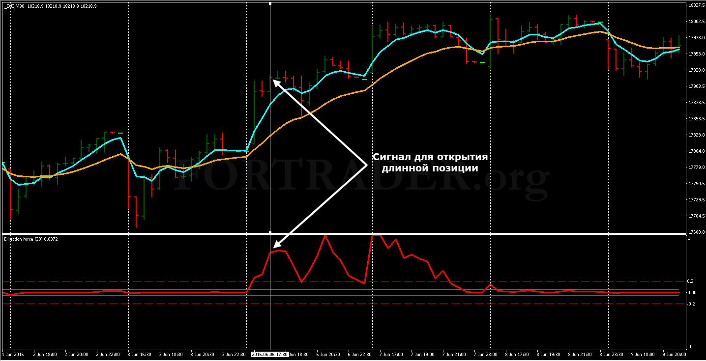 Торговля на бирже какой оквэд подходит украина etx binary options