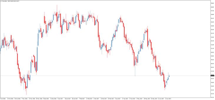 Риски дальнейшего падения рубля растут. Курс доллара США к рублю на завтра: 59,5415