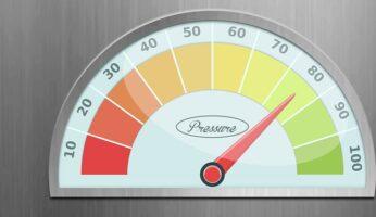 Форекс индикатор