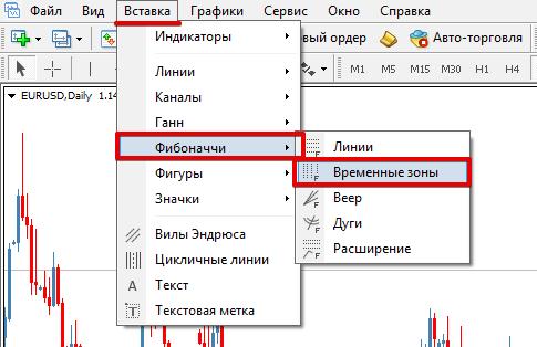 Рис. 1. Временные зоны Фибоначчи в MetaTrader 4.