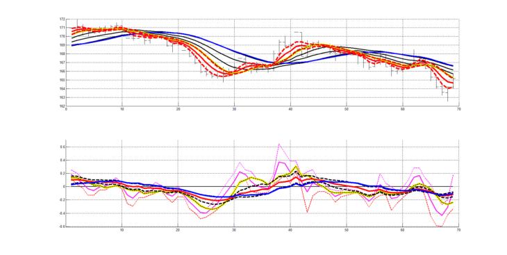 Рис. 7. Результат совмещения рисунков 1 и 5.